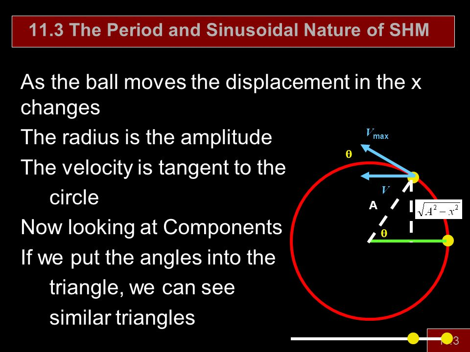11.3 The Period and Sinusoidal Nature of SHM
