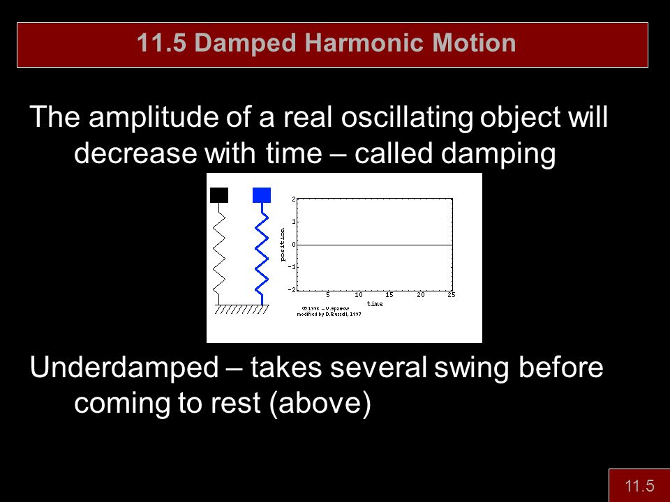 11.5 Damped Harmonic Motion