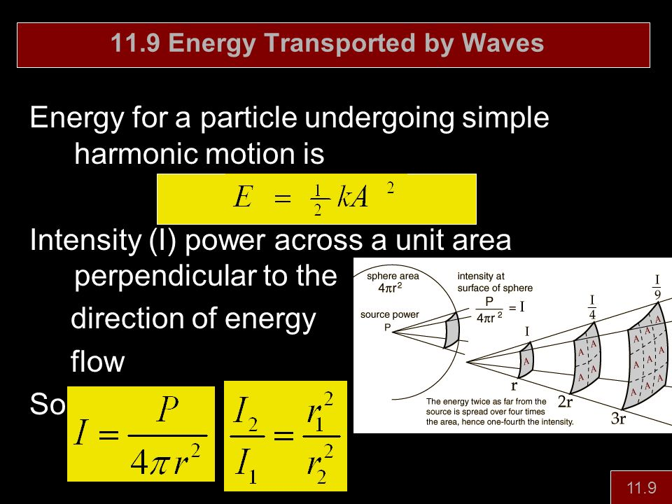 11.9 Energy Transported by Waves