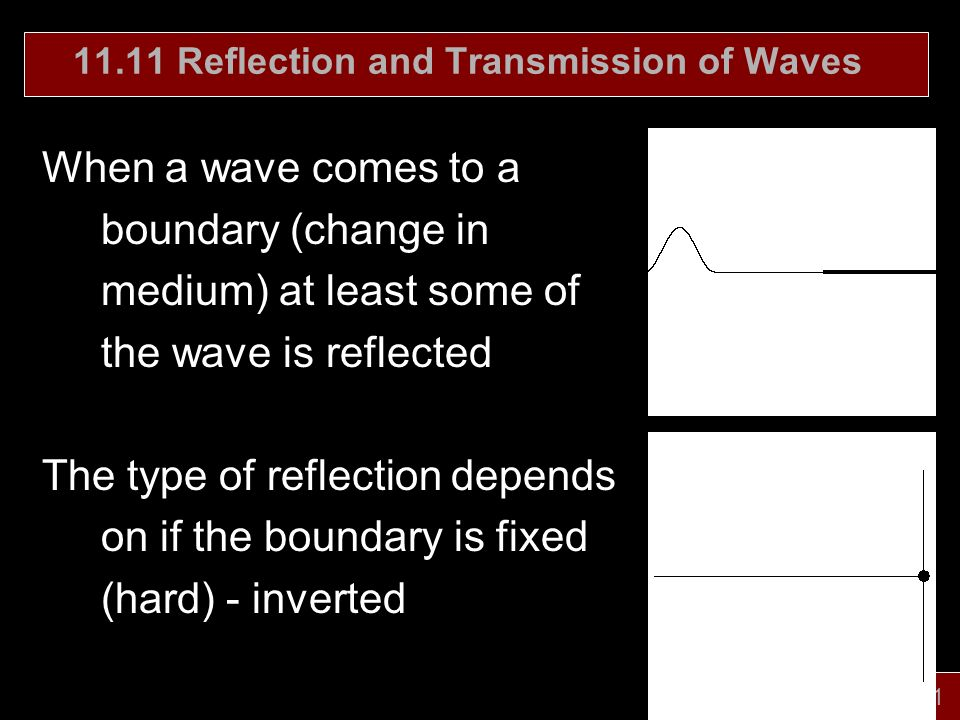 11.11 Reflection and Transmission of Waves
