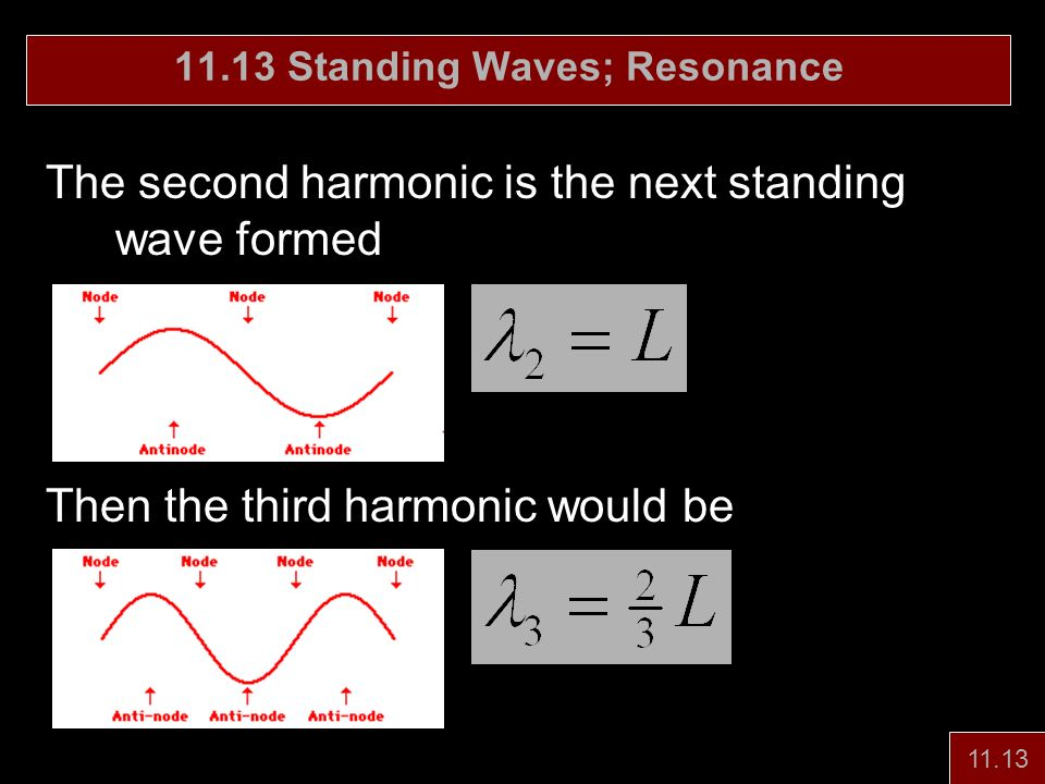 11.13 Standing Waves; Resonance