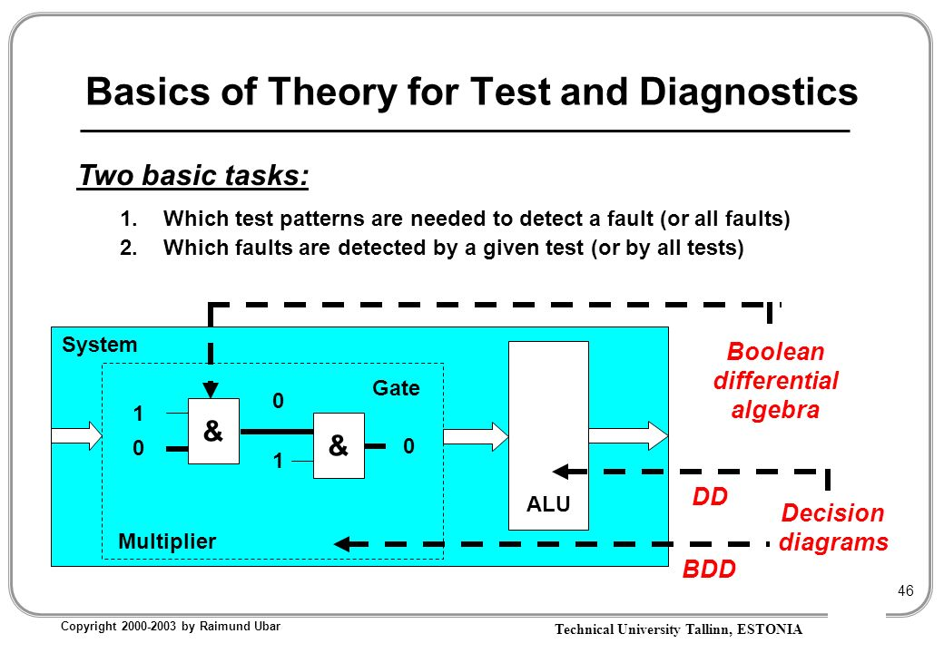 Design for Testability - ppt download