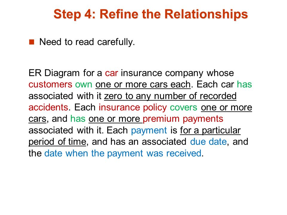 Chapter 7 entity relationship model ppt download er diagram attributes 48 step ccuart Choice Image