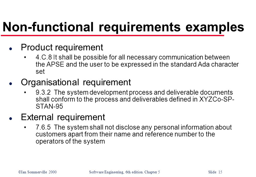 Topics Covered Functional And Nonfunctional Requirements Ppt Download - Functional requirements examples