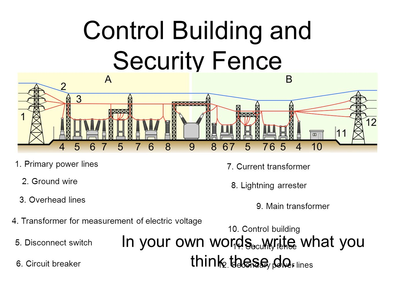 Control Building and Security Fence