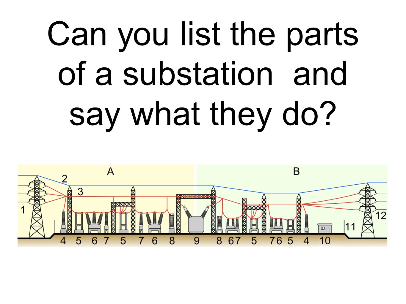 Can you list the parts of a substation and say what they do