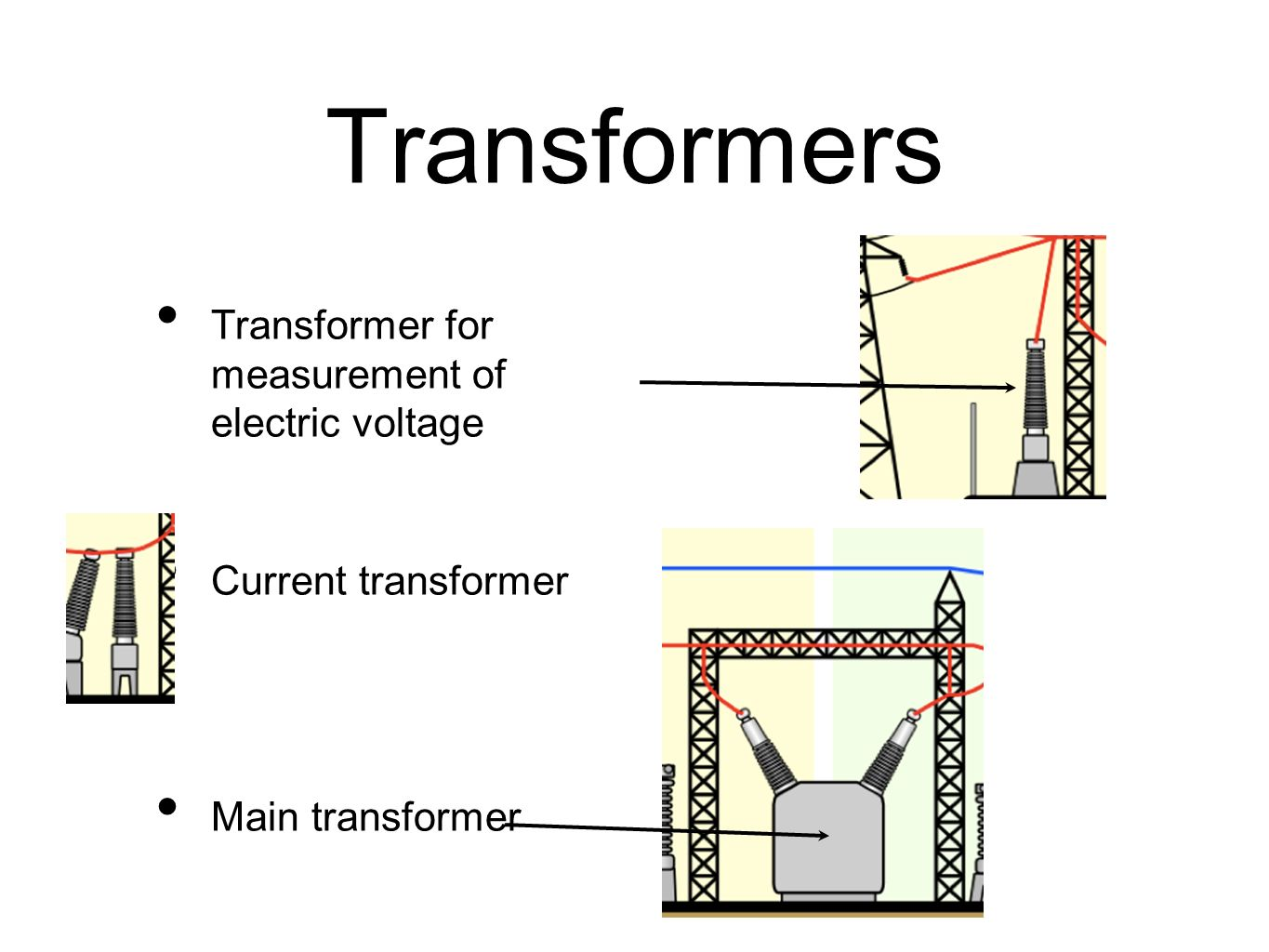 Transformers Transformer for measurement of electric voltage