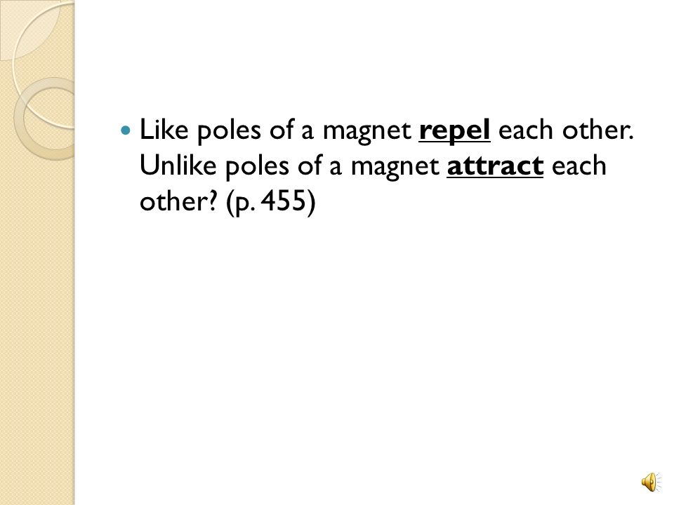 Like poles of a magnet repel each other