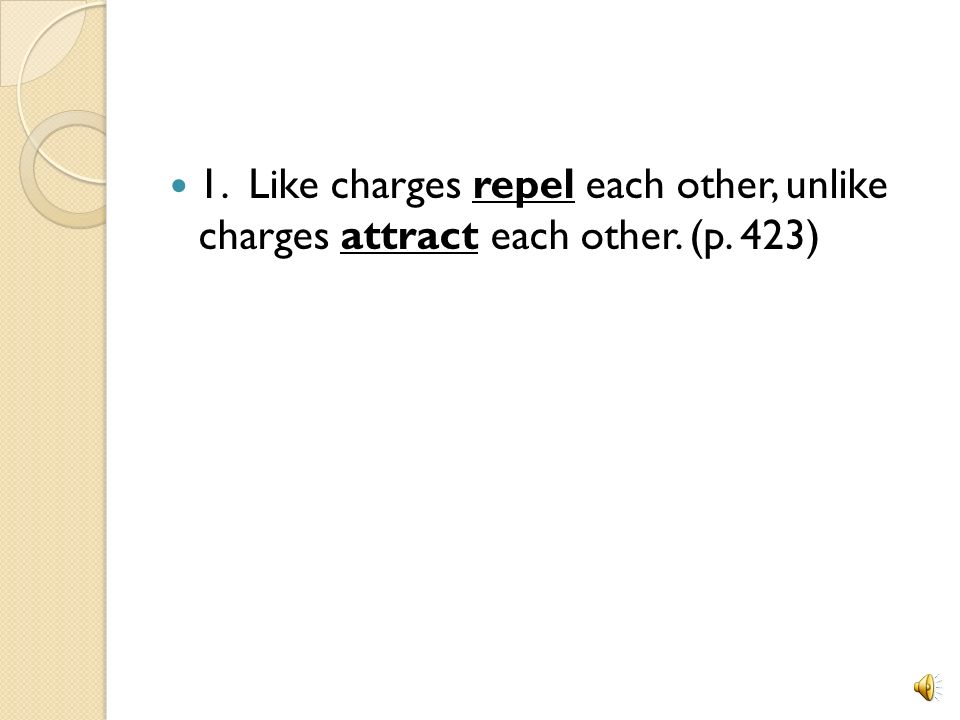 1. Like charges repel each other, unlike charges attract each other. (p. 423)