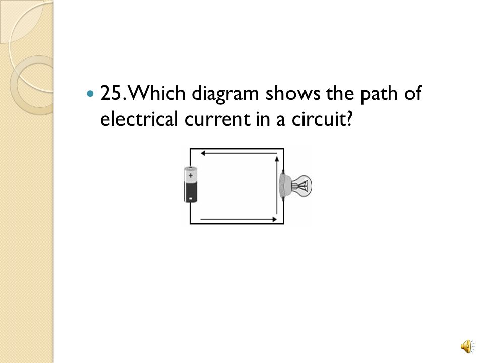25. Which diagram shows the path of electrical current in a circuit