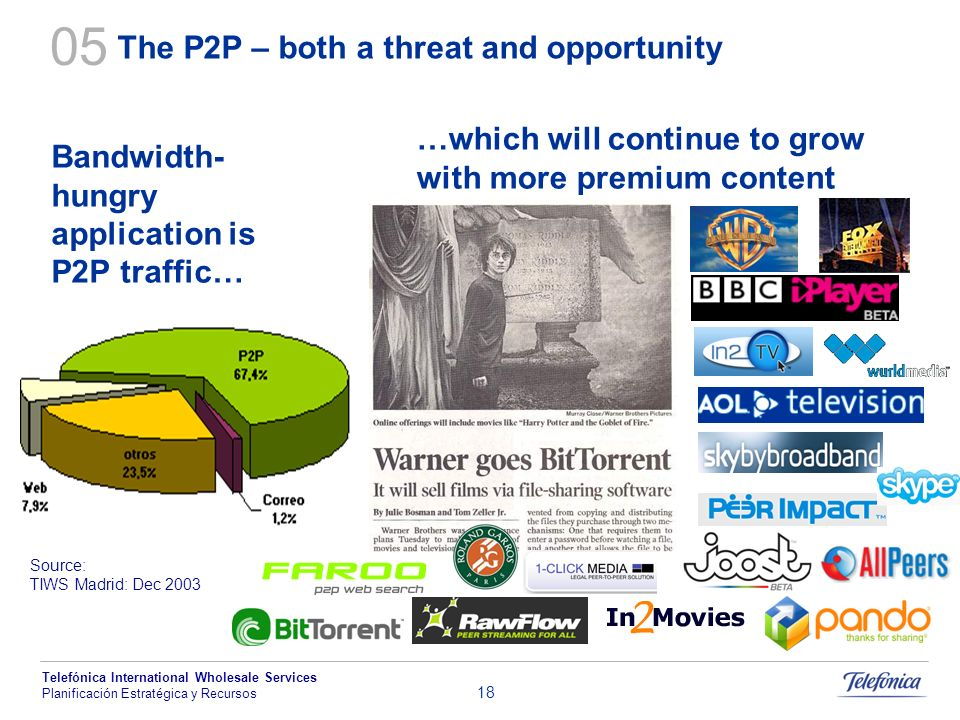 05 The P2P – both a threat and opportunity