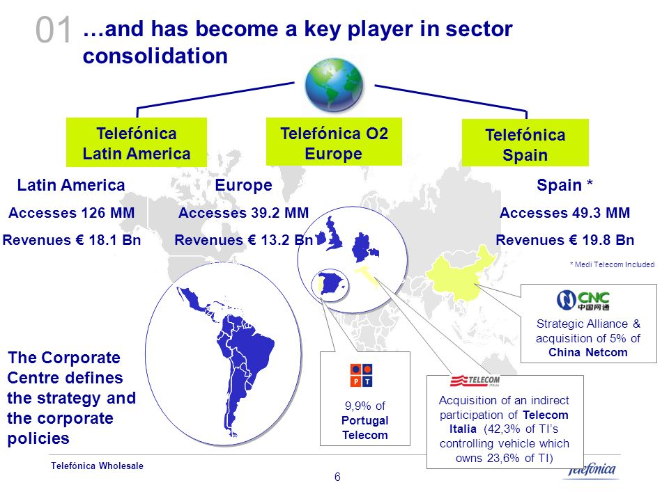 01 …and has become a key player in sector consolidation Telefónica