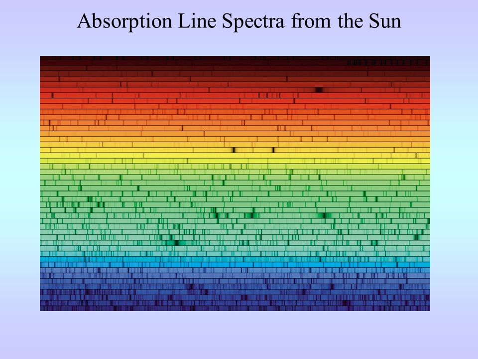 Absorption Line Spectra from the Sun