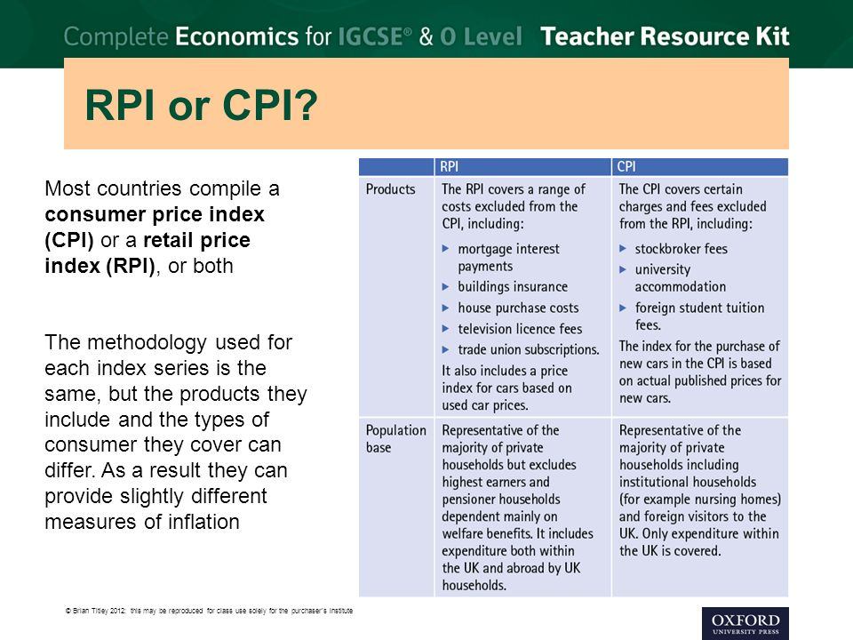 IGCSE®/O Level Economics - ppt video online download