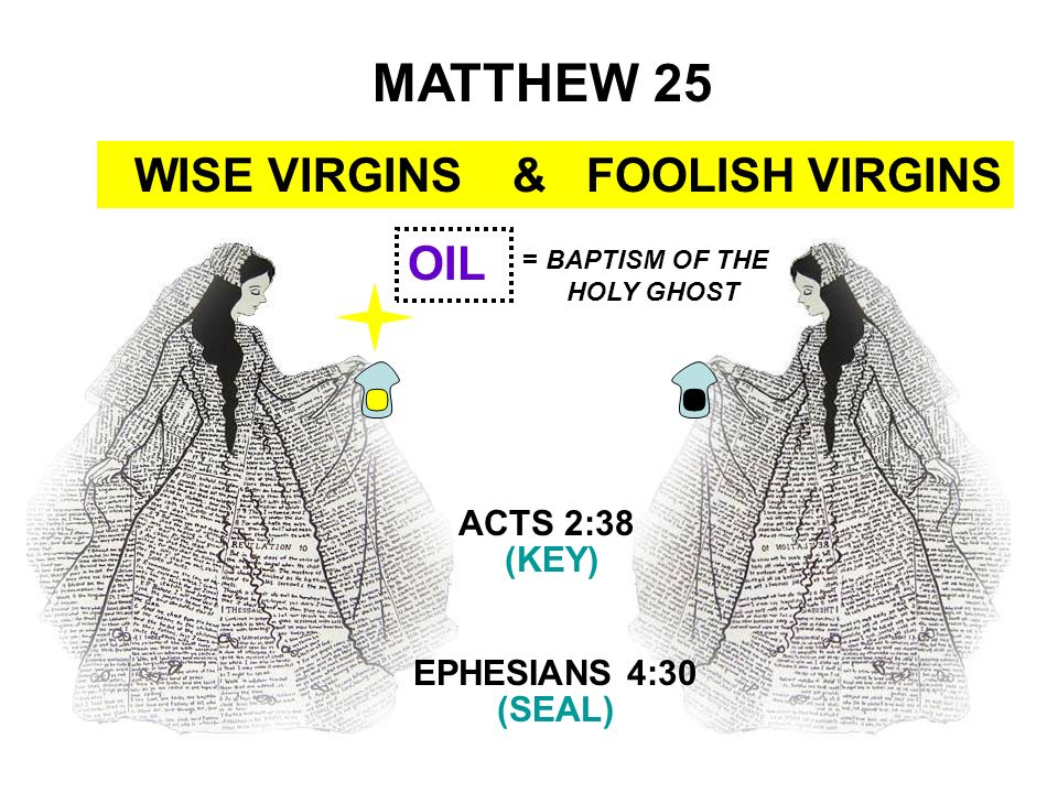 MATTHEW 25 WISE VIRGINS & FOOLISH VIRGINS OIL ACTS 2:38 (KEY)