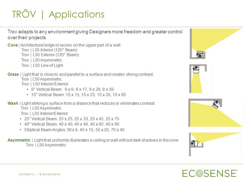 10 TrŌv Applications