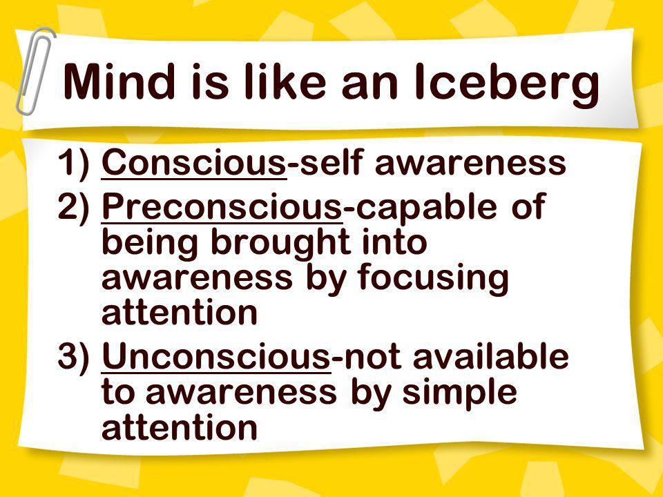 Mind is like an Iceberg Conscious-self awareness