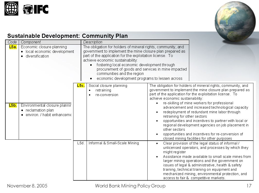 World Bank Mining Policy Group