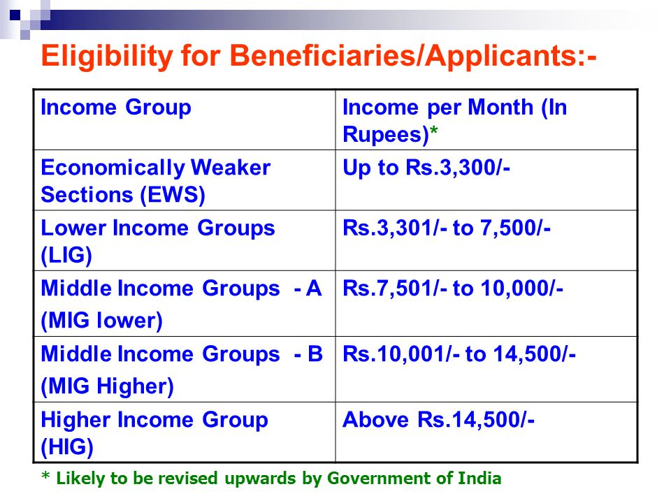 Eligibility for Beneficiaries/Applicants:-