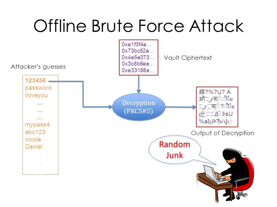 Cracking-Resistant Password Vaults Using Natural Language