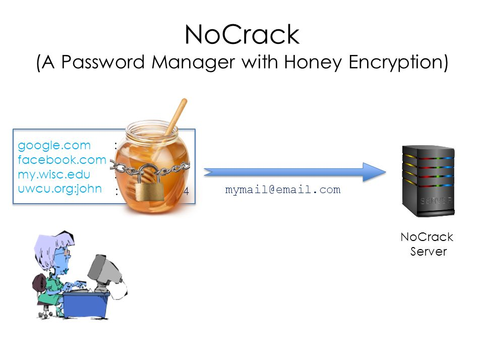 Cracking-Resistant Password Vaults Using Natural Language Encoders