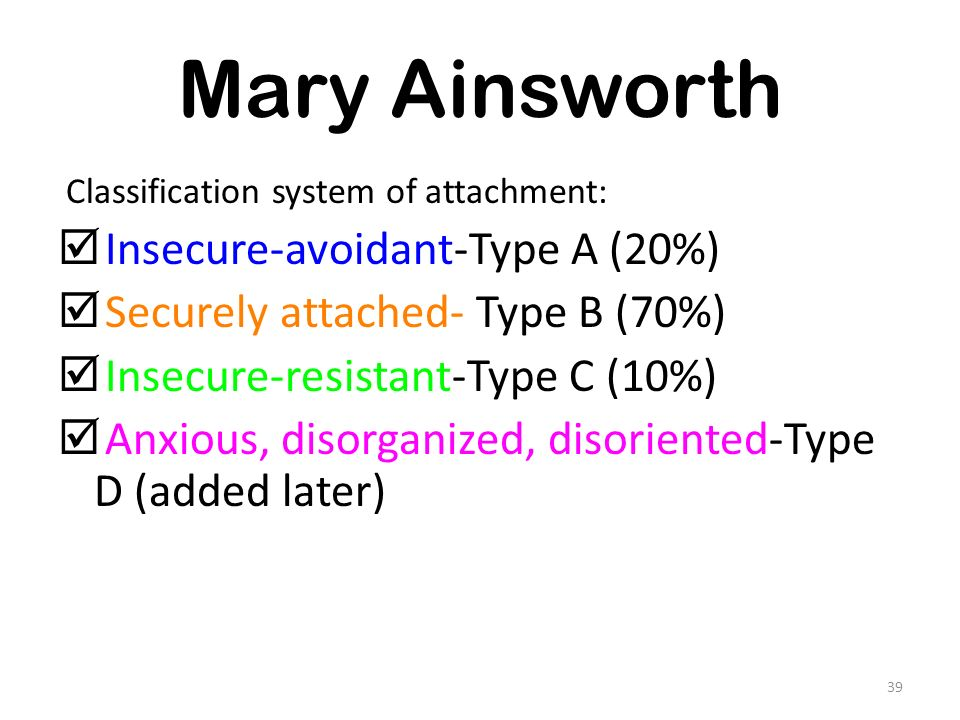 Mary Ainsworth Insecure-avoidant-Type A (20%)