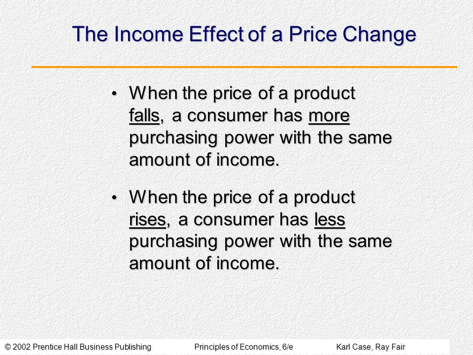 The Income Effect of a Price Change