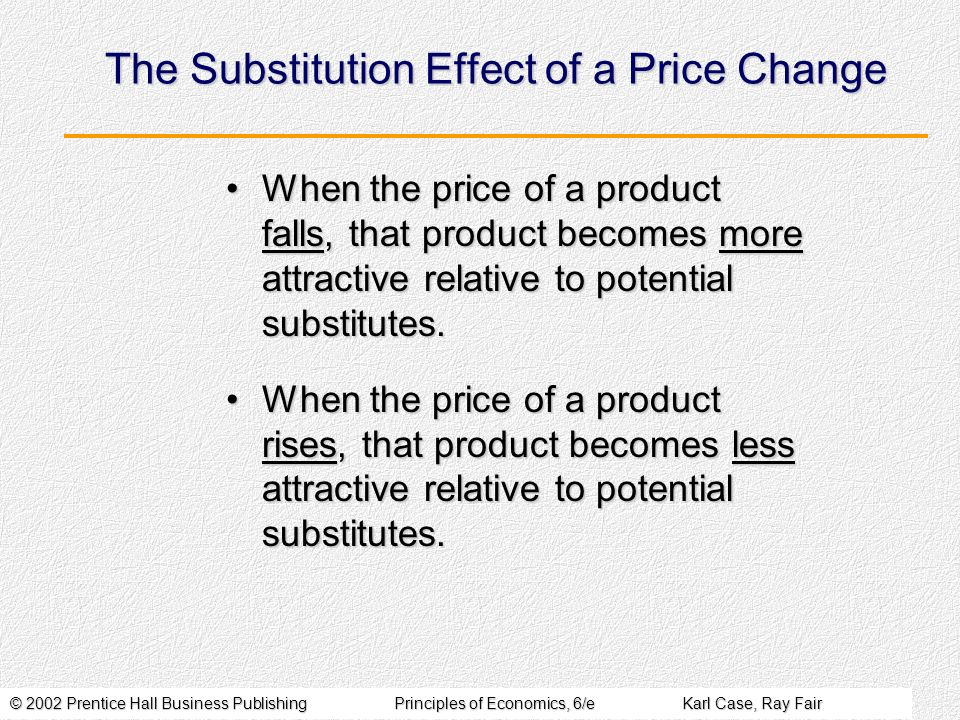 The Substitution Effect of a Price Change