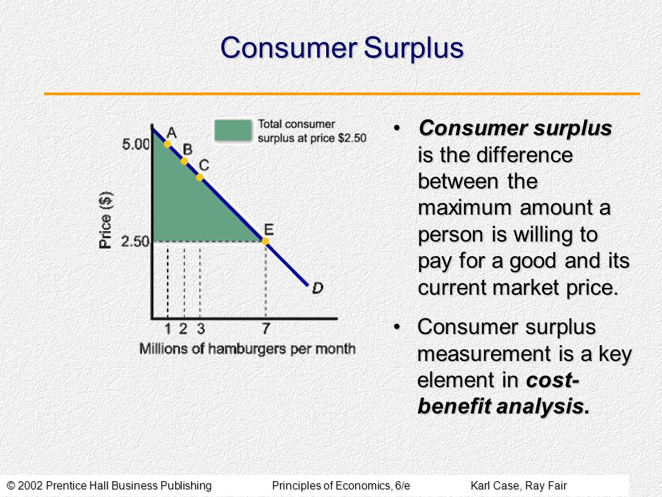 Consumer Surplus Consumer surplus is the difference between the maximum amount a person is willing to pay for a good and its current market price.