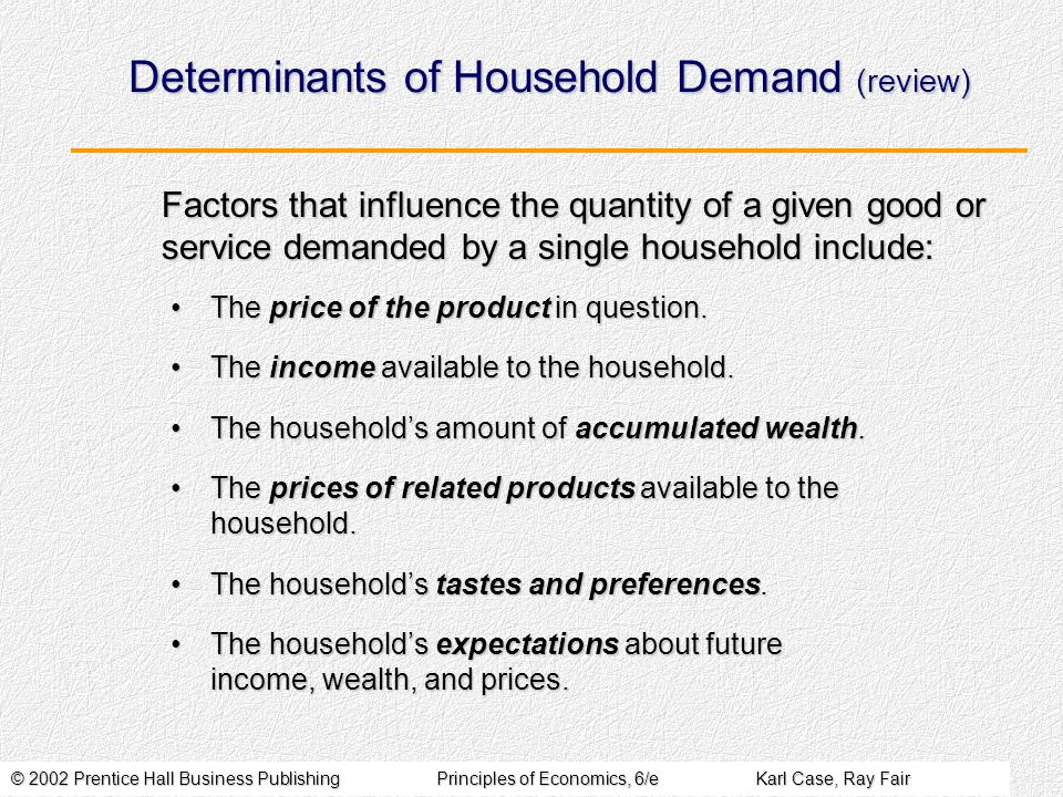 Determinants of Household Demand (review)