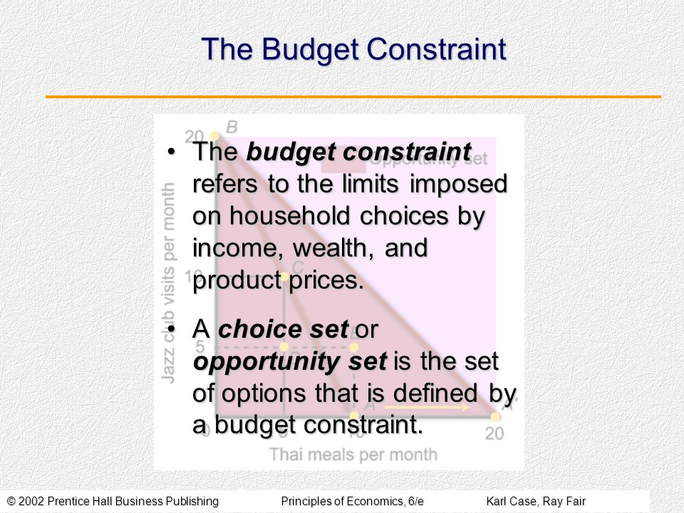 The Budget Constraint The budget constraint refers to the limits imposed on household choices by income, wealth, and product prices.
