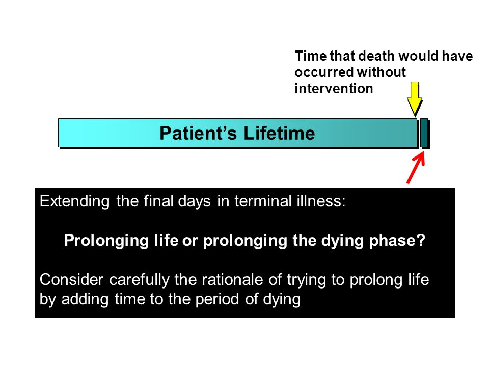Patient's Lifetime Extending the final days in terminal illness: