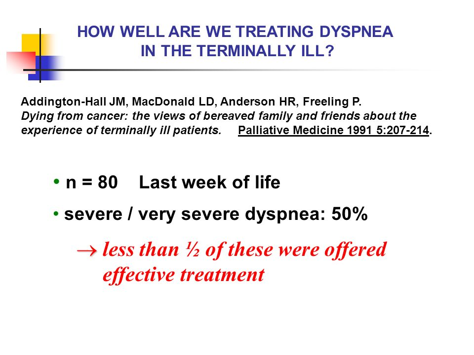 HOW WELL ARE WE TREATING DYSPNEA