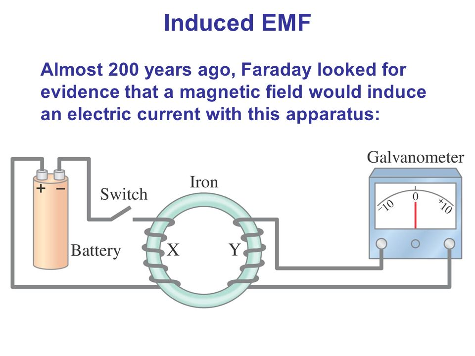 Experiment 1 - Magnetic Fields of Coils and Faraday's Law