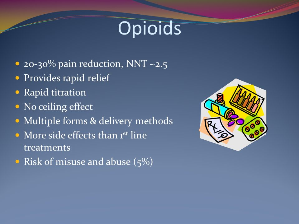 Opioids 20-30% pain reduction, NNT ~2.5 Provides rapid relief
