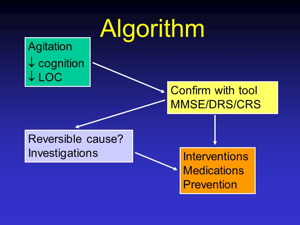 Algorithm Agitation  cognition  LOC Confirm with tool MMSE/DRS/CRS
