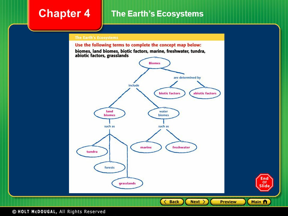 Preview Section 1 Land Biomes Section 2 Marine Ecosystems Ppt