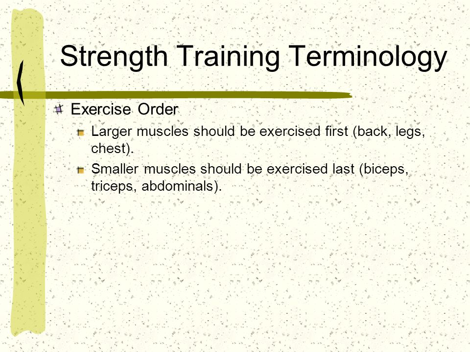 Strength Training Terminology