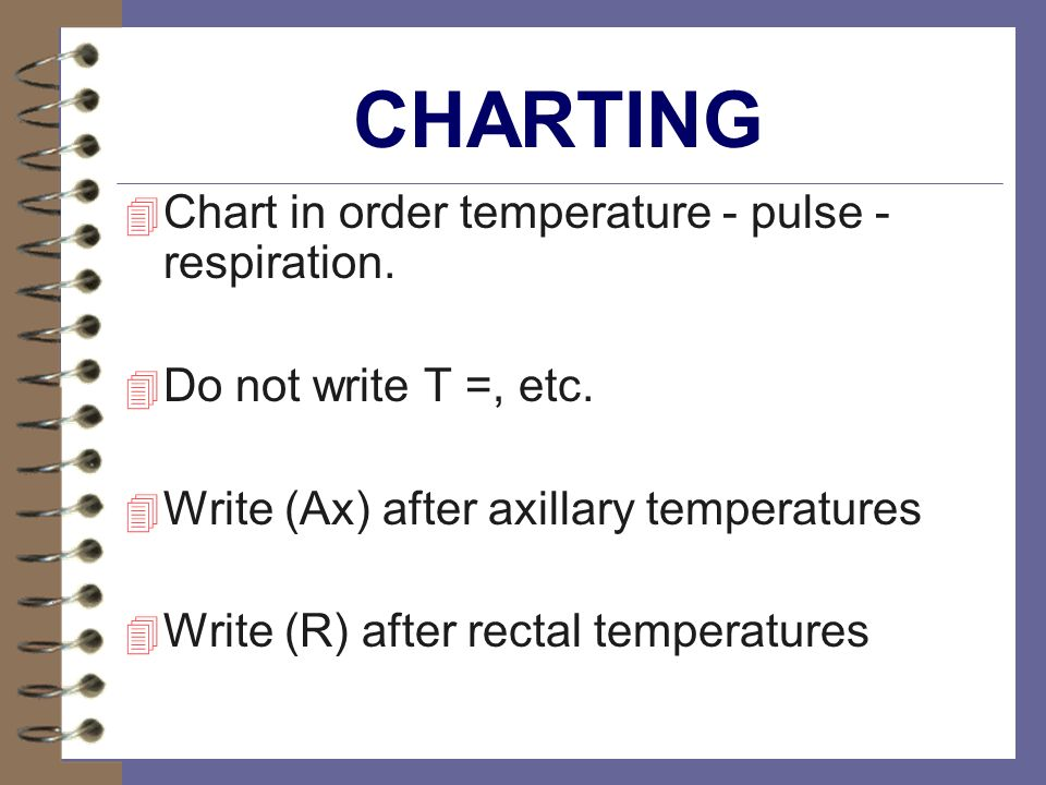 CHARTING Chart in order temperature - pulse - respiration.