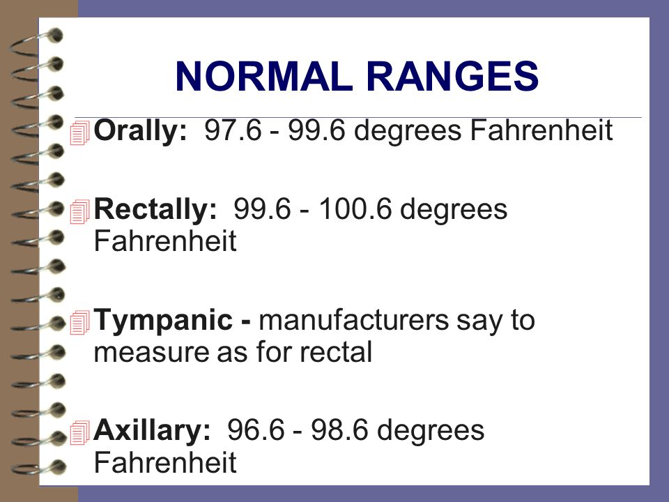 NORMAL RANGES Orally: 97.6 - 99.6 degrees Fahrenheit