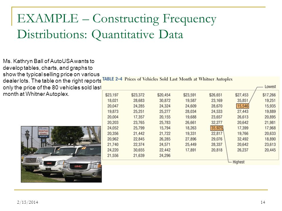 EXAMPLE – Constructing Frequency Distributions: Quantitative Data