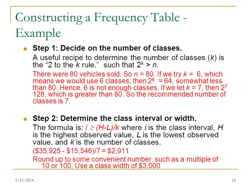 Constructing a Frequency Table - Example