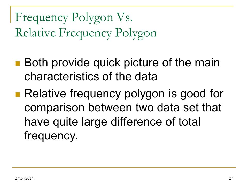 Frequency Polygon Vs. Relative Frequency Polygon