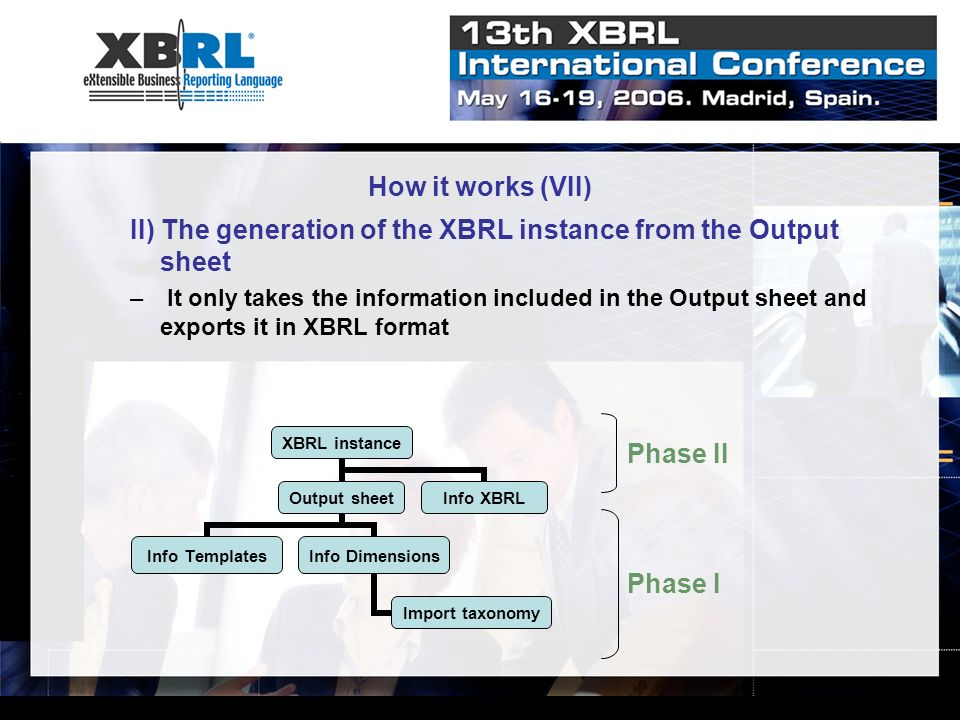 II) The generation of the XBRL instance from the Output sheet