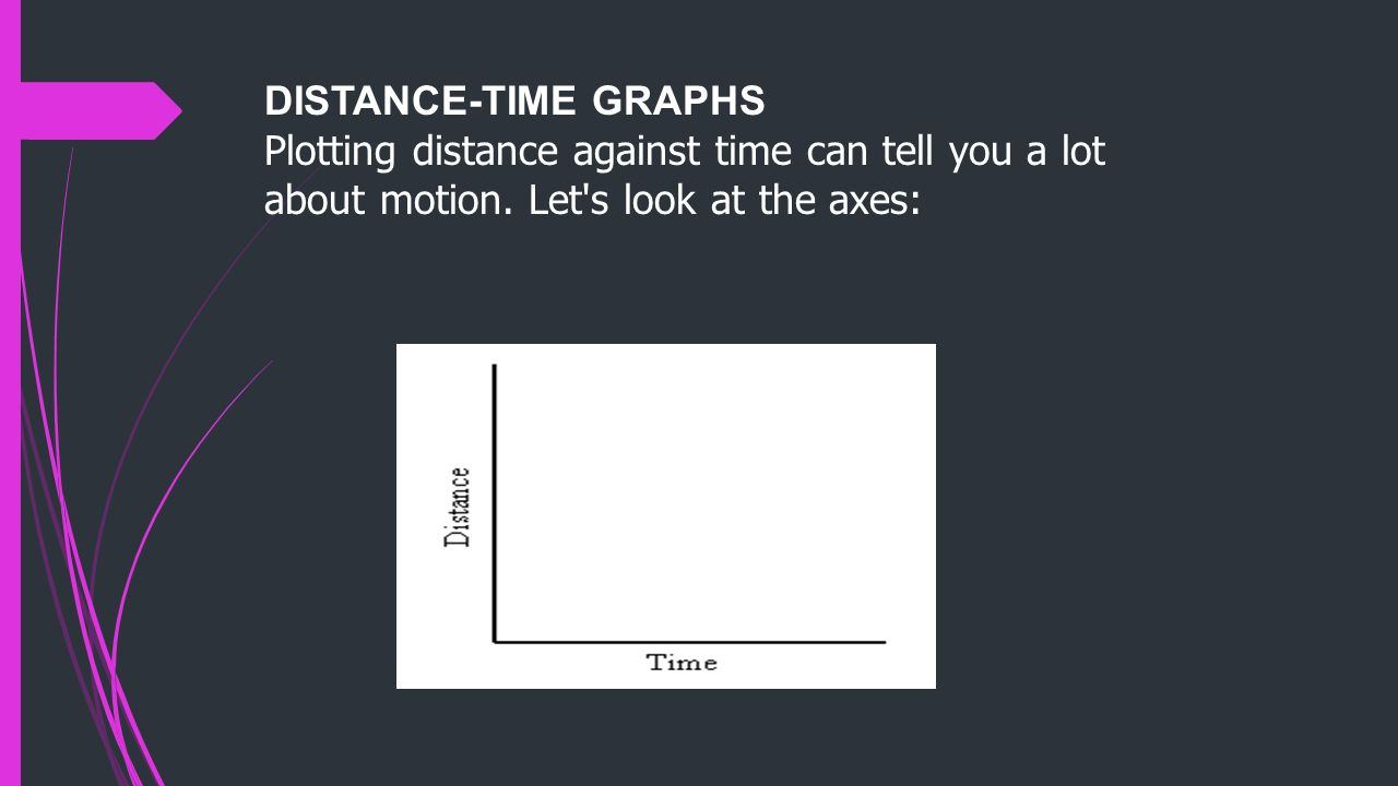 Speed And Time Venn Diagram Electrical Wiring Logic Worksheet Velocity Graphs Ppt Download Rh Slideplayer Com Math Printable