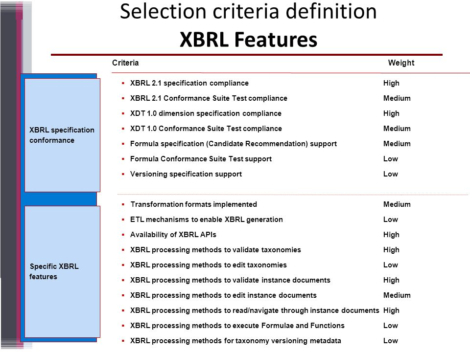 Selection criteria definition XBRL Features