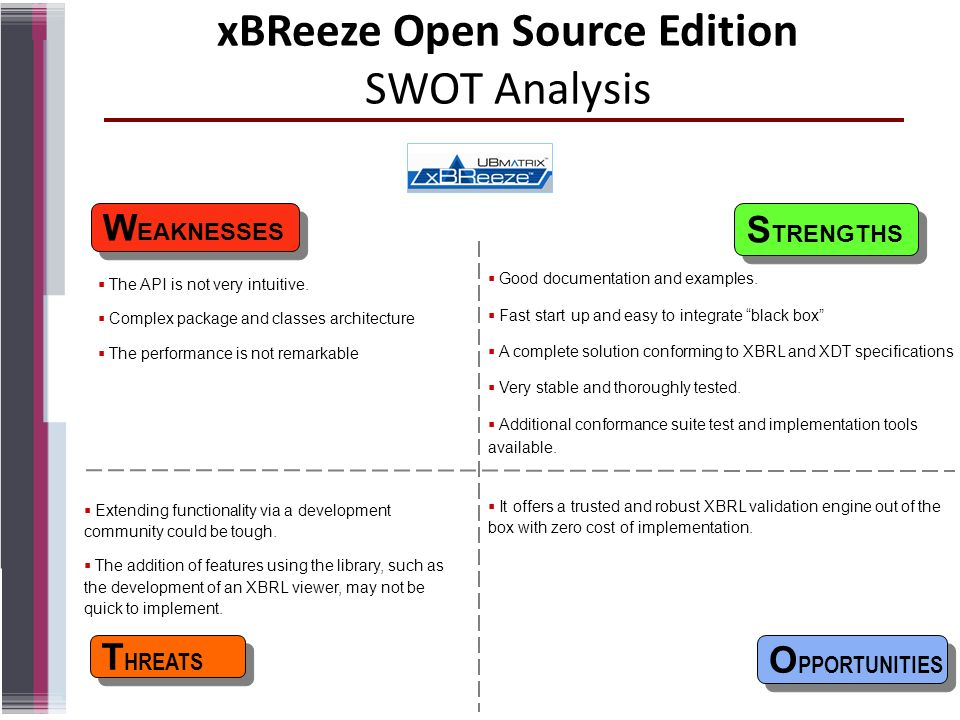 xBReeze Open Source Edition SWOT Analysis