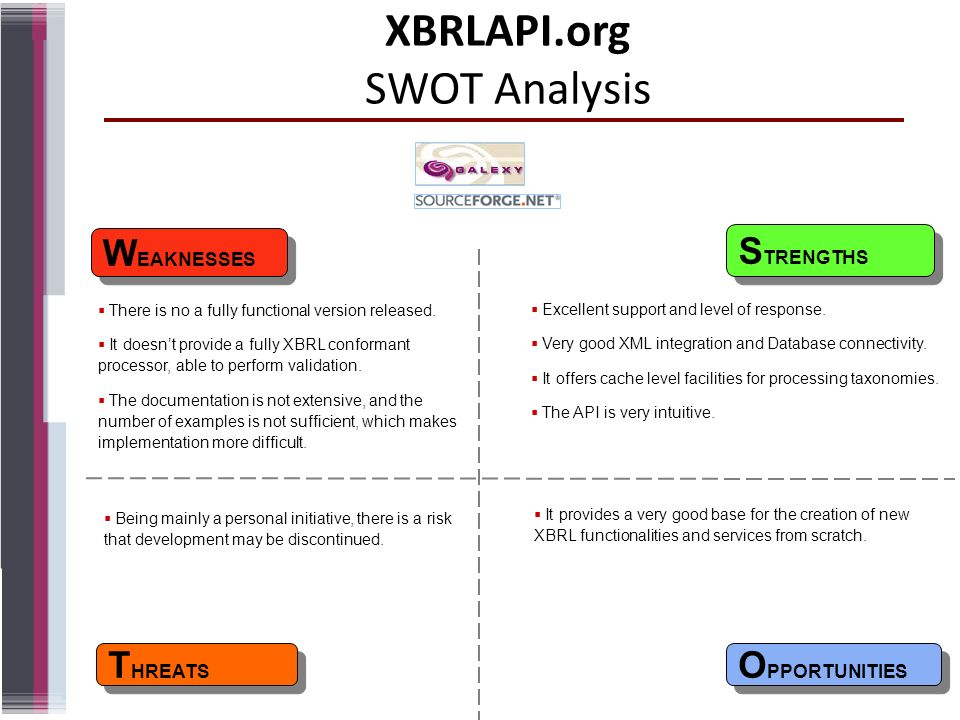 XBRLAPI.org SWOT Analysis