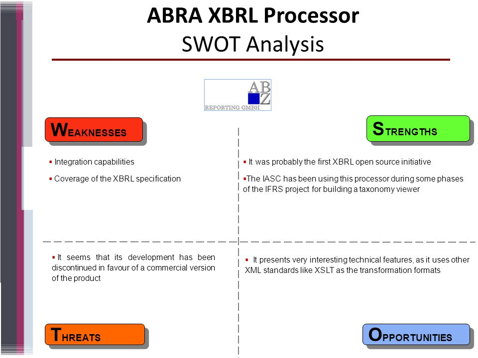 ABRA XBRL Processor SWOT Analysis