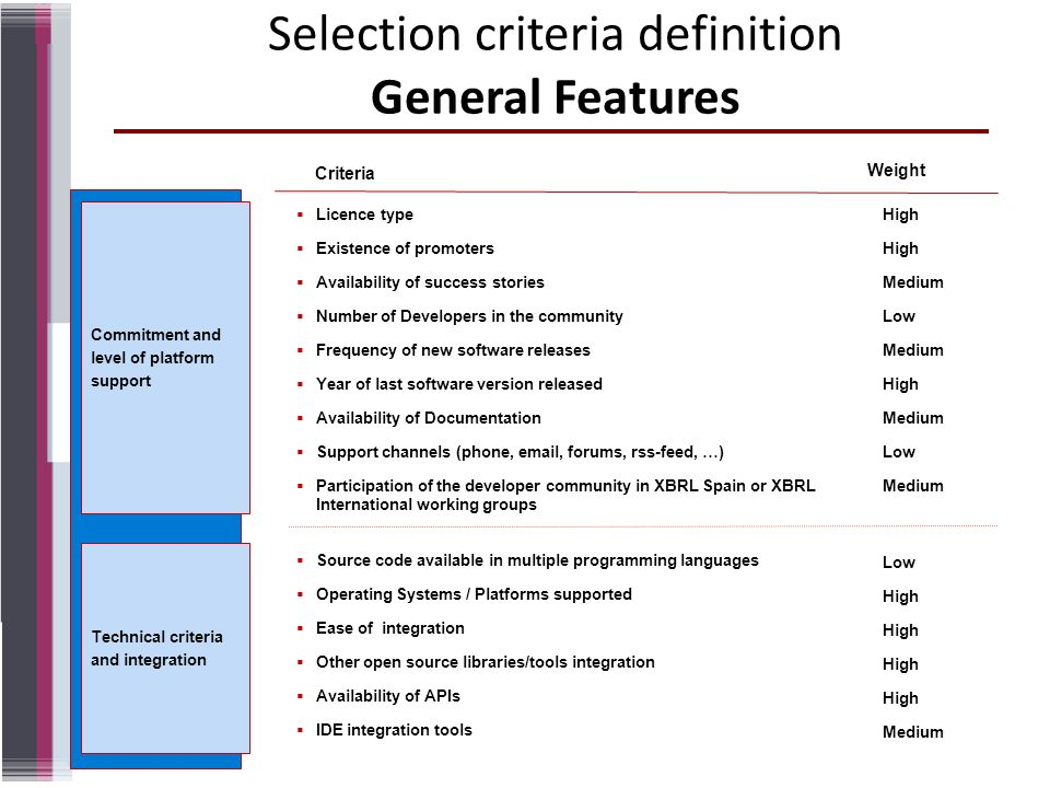 Selection criteria definition General Features